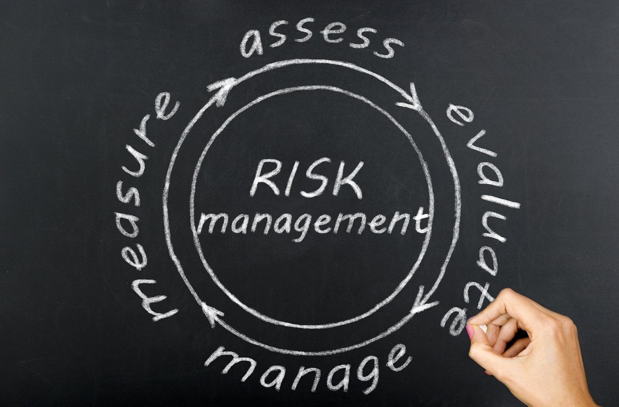 Concept of risk management control circle